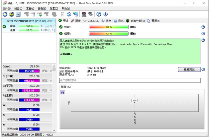 硬盘哨兵 Hard Disk Sentinel 5.61 PRO